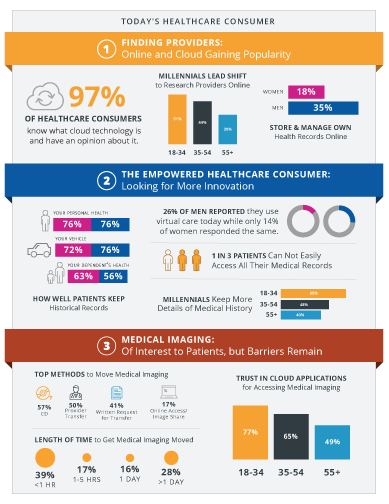 inforgraphic-healthcare-consumer-preview.png